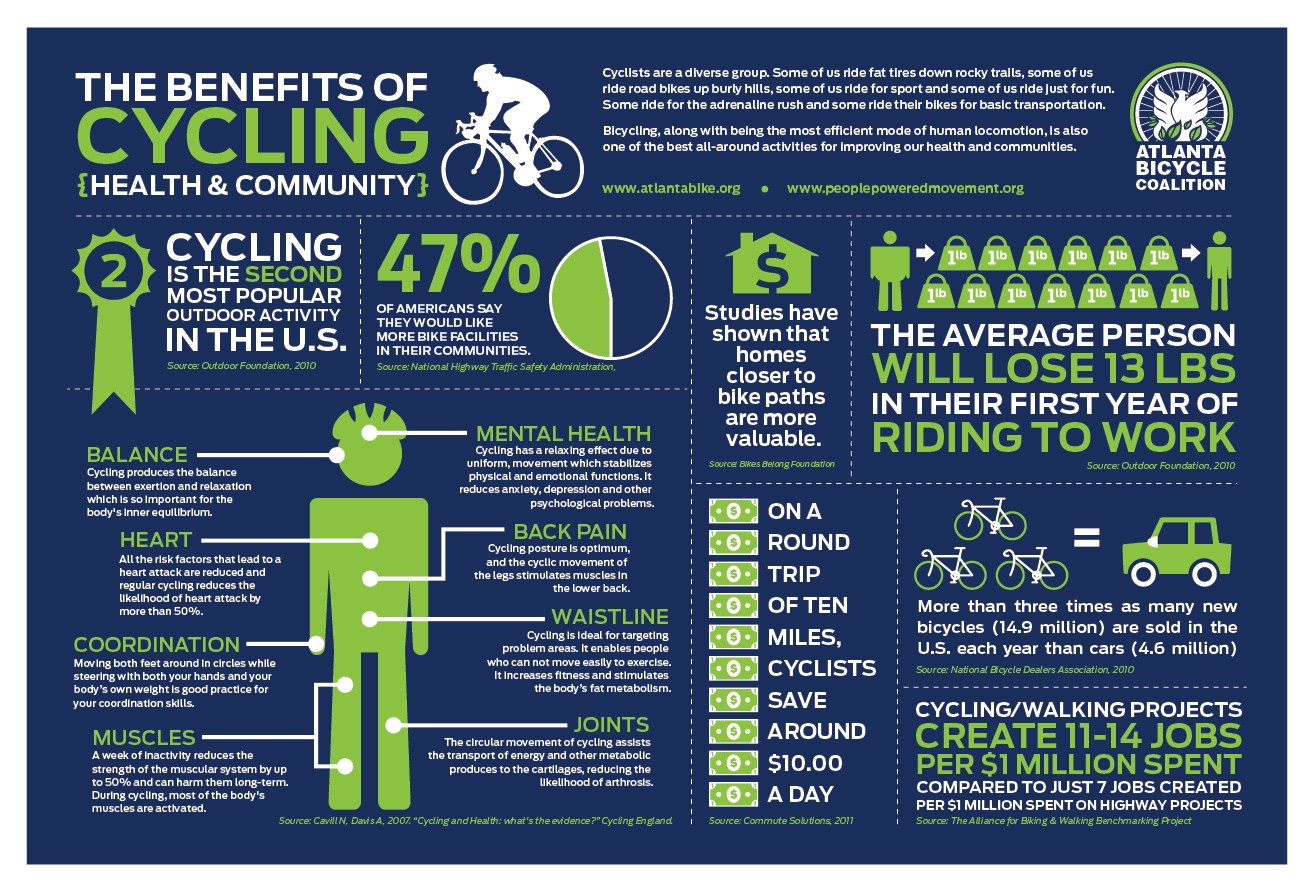cyclinggraphic-01.jpg